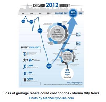 Mayor Emanuel's First Budget Proposal