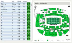 Screenshot of prices taken from ticketliquidator.com