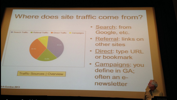 Web Traffic Pie